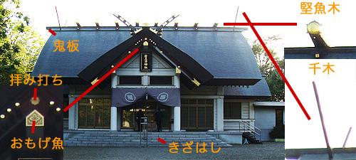 神社人 , 神社の建築様式について